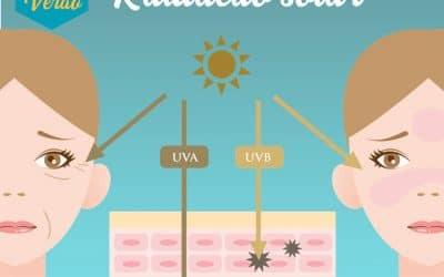 Radiação Solar – Diferença entre Raios UVA e UVB